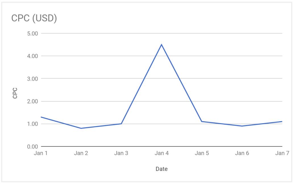 Data aggregation graph.png