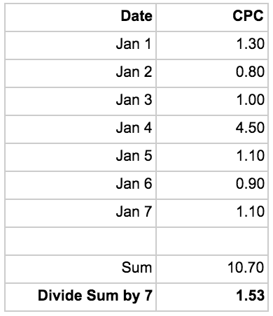 Data aggregation table.png