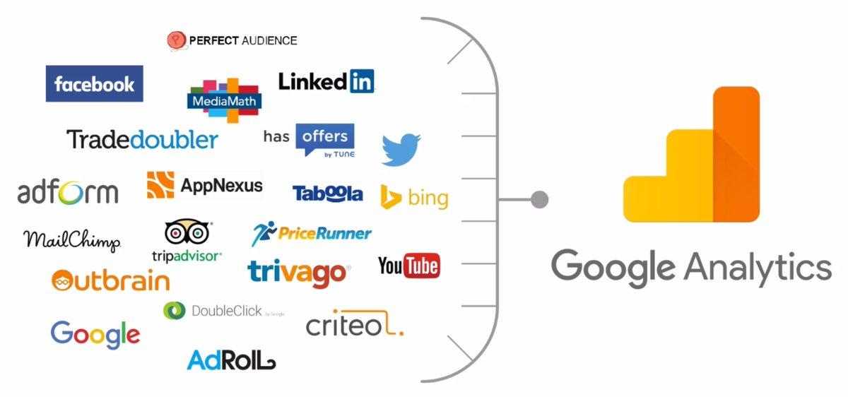 Funnel Google Analytics Upload.jpg