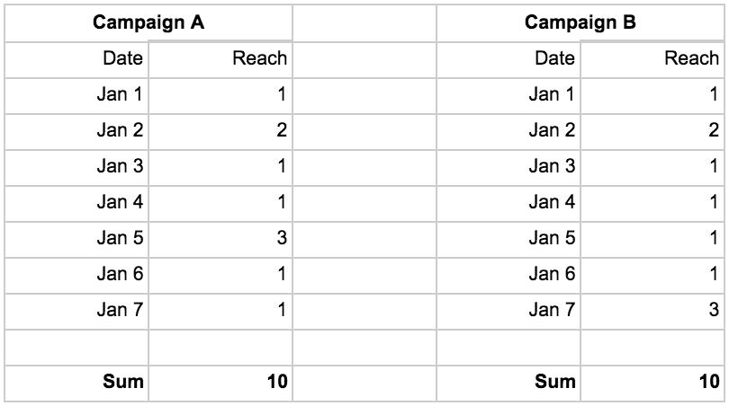 Non-aggregateable metrics.png