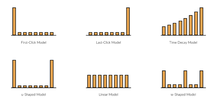 attribution-piece_v-1
