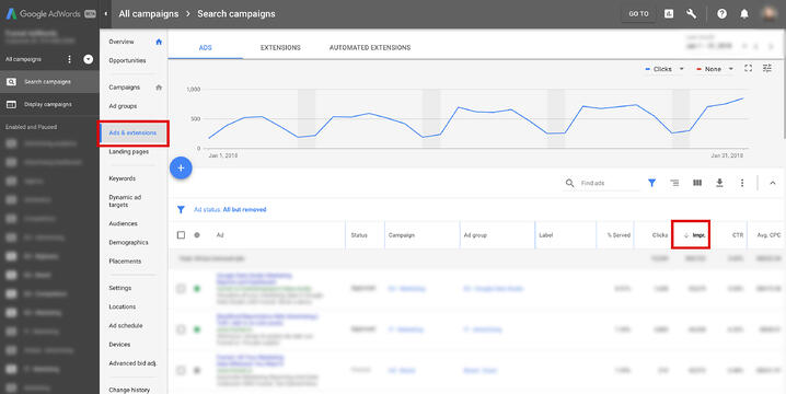 AdWords Ads & Extensions