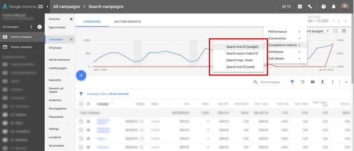 Google AdWords Audit