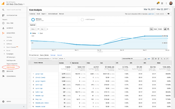google-analytics-cost-analysis-with-values copy.png