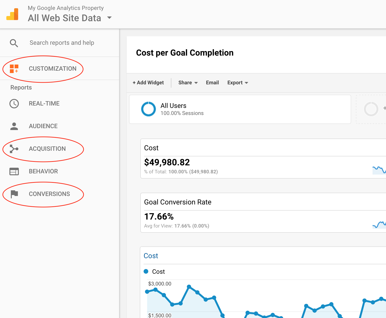 google-analytics-nav-items-with-cost.png