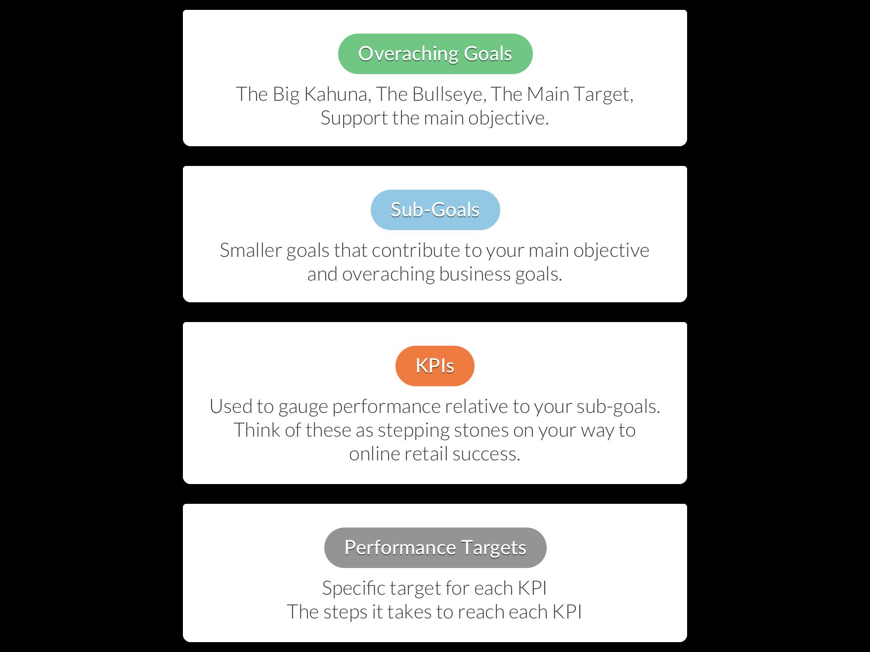 perfect-google-analytics-setup-goals
