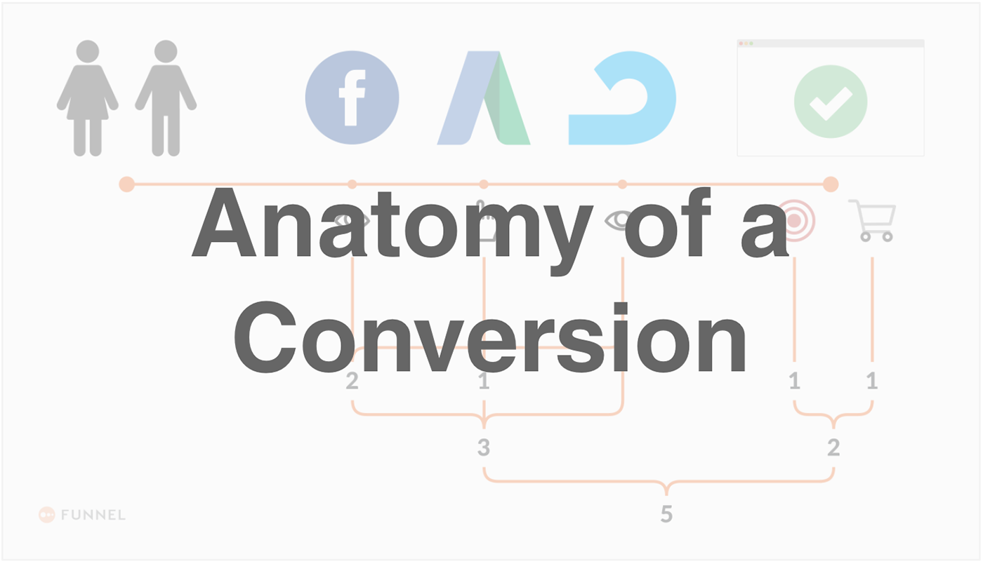 Anatomy of a Conversion