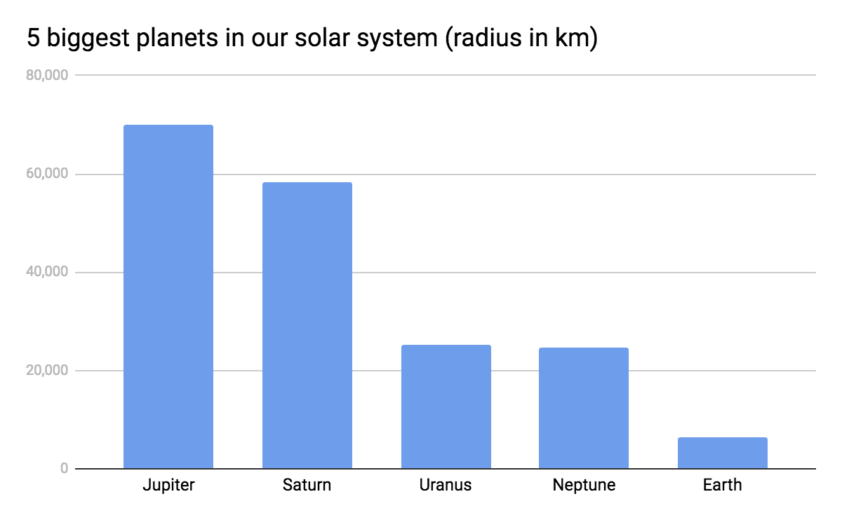 biggest-planets.png