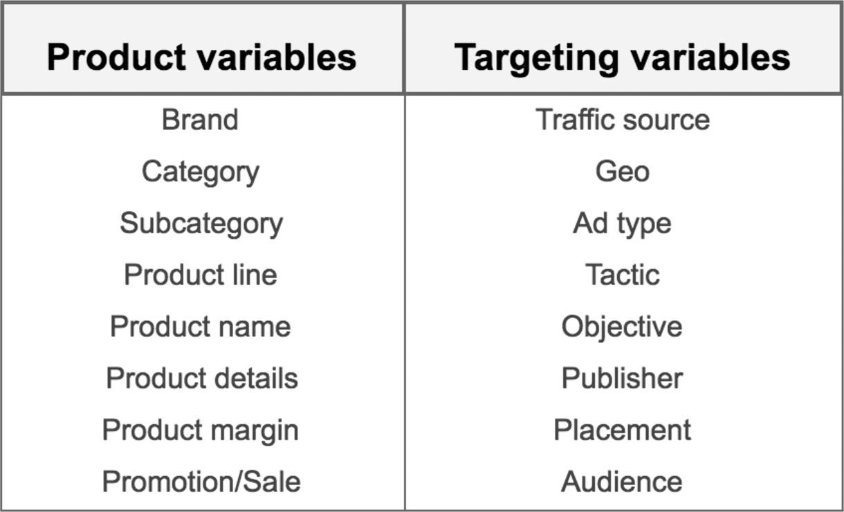 blog-campaign-naming-variables.png