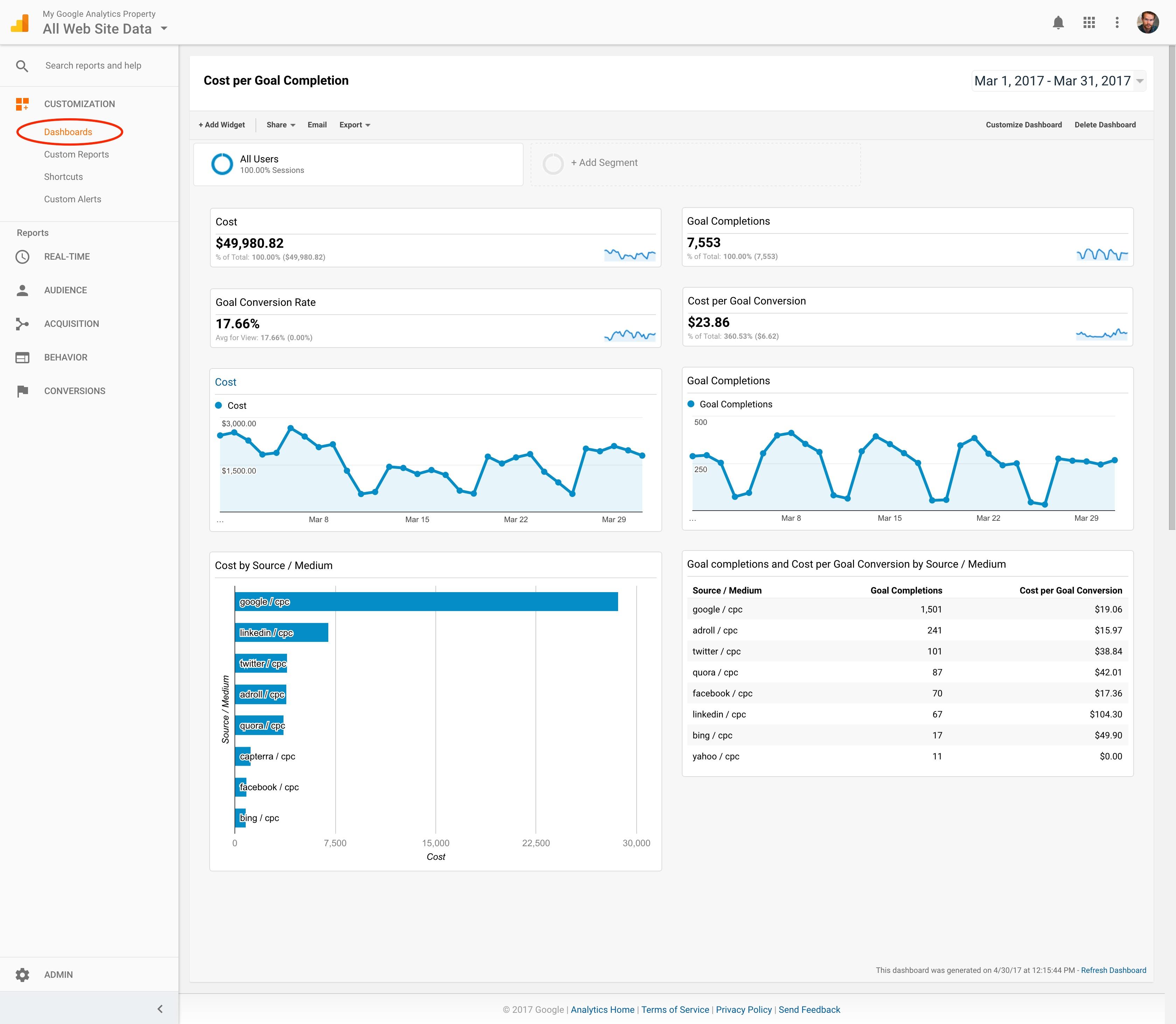 google-analytics-dashboards-cost-data.jpg