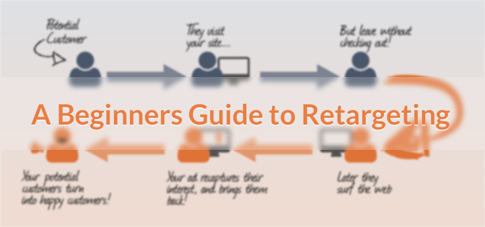 A Beginners Guide to Retargeting